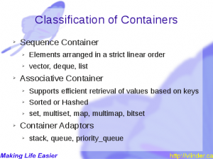 Classification of Containers